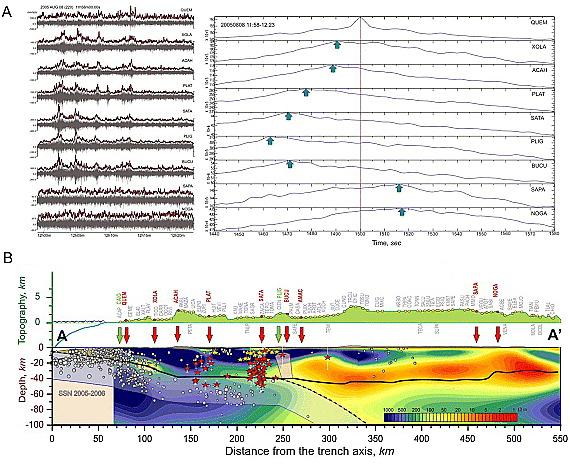 MASE seismic data